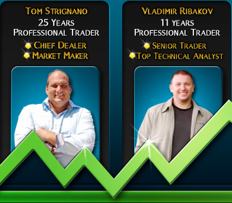 TheForexSignals Who Says We Cant Be Expert Traders Utilizing Forex Signal Software?