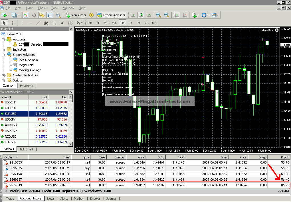 JUN 9 2009 Forex MegaDroid Test 1 Who Says We Cant Use Future Trends in Currency Pairs?