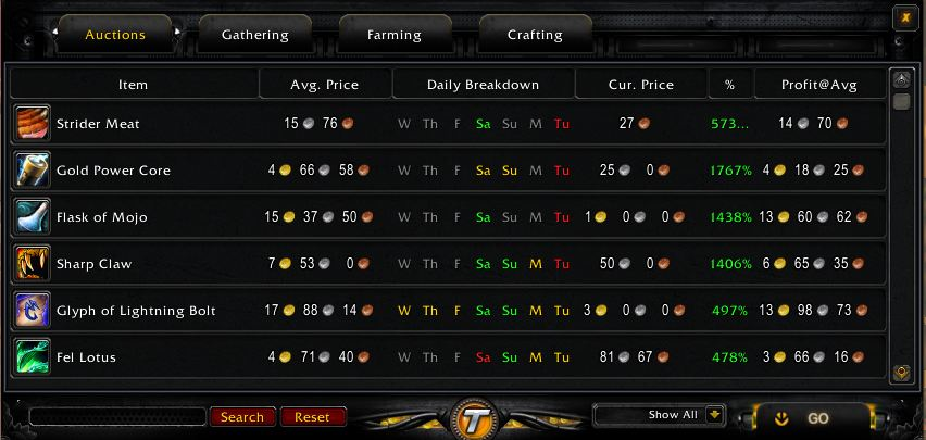 tycoon start Who Says We Cant Harvest Gold in WOW Gold Guide?